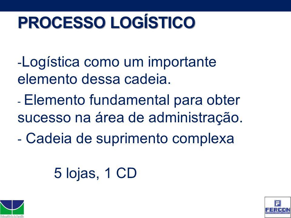 PROCESSO LOGÍSTICO - Logística como um importante elemento dessa cadeia. - Elemento fundamental para obter sucesso na área de administração. - Cadeia