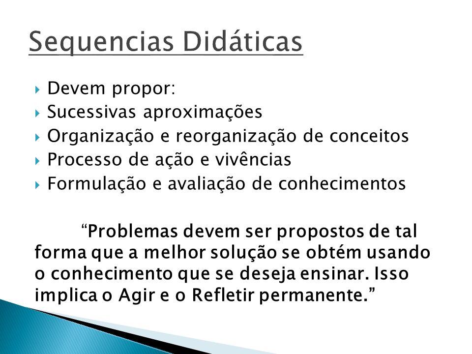 Devem propor: Sucessivas aproximações Organização e reorganização de conceitos Processo de ação e vivências Formulação e avaliação de conhecimentos Pr