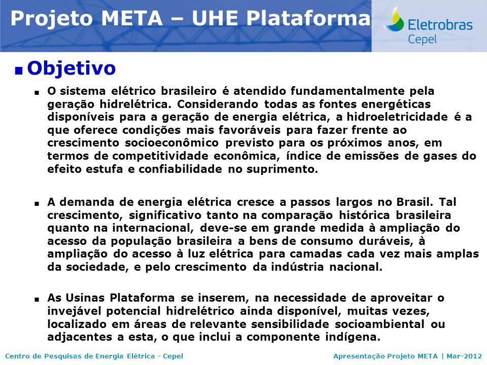 Centro de Pesquisas de Energia Elétrica - CepelApresentação Projeto META | Mar-2012 Modelo NEWAVE Objetivo Criação de arcabouço metodológico relativo às questões socioambientais para o desenvolvimento de projetos hidroelétricos sob o conceito de Usina Plataforma.