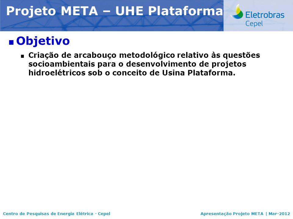 Centro de Pesquisas de Energia Elétrica - CepelApresentação Projeto META | Mar-2012 Modelo NEWAVE Objetivo Criação de arcabouço metodológico relativo
