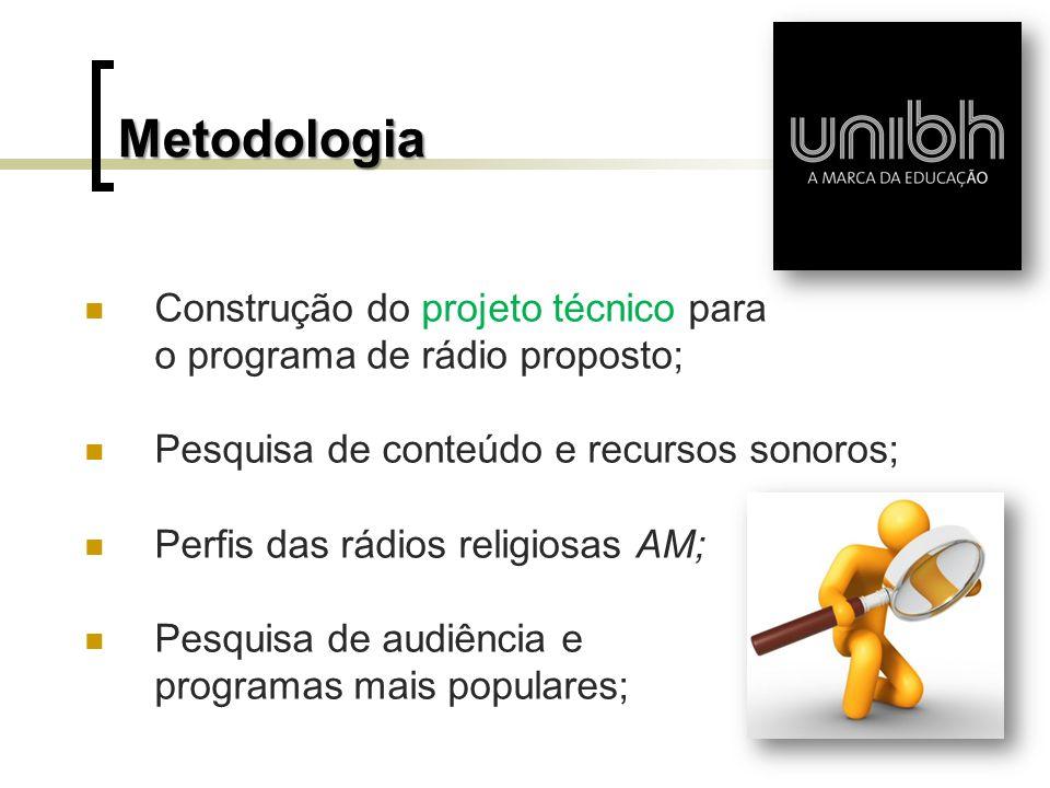 Metodologia Construção do projeto técnico para o programa de rádio proposto; Pesquisa de conteúdo e recursos sonoros; Perfis das rádios religiosas AM;
