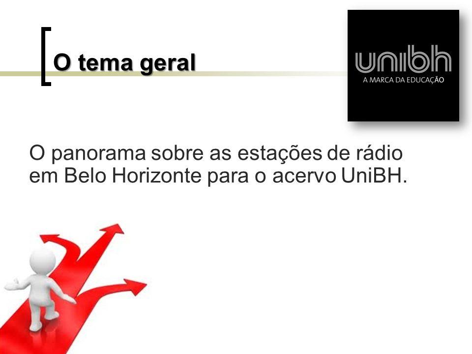 O tema geral O panorama sobre as estações de rádio em Belo Horizonte para o acervo UniBH.