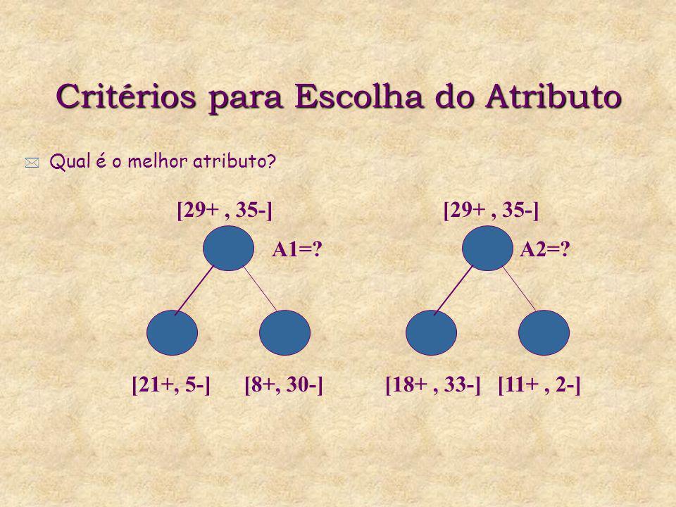 Entropia * S é uma amostra dos exemplos de treinamento * p é a proporção de exemplos positivos em S * p é a proporção de exemplos negativos em S * Entropia mede a impureza de S: Entropia(S)=- p log 2 p - p log 2 p