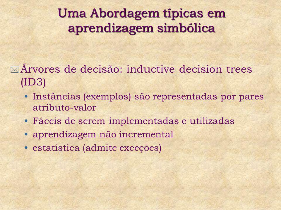 Uma Abordagem típicas em aprendizagem simbólica * Árvores de decisão: inductive decision trees (ID3) Instâncias (exemplos) são representadas por pares