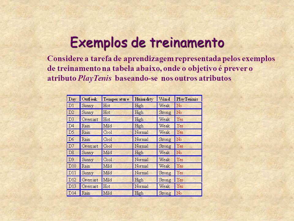 Exemplos de treinamento Considere a tarefa de aprendizagem representada pelos exemplos de treinamento na tabela abaixo, onde o objetivo é prever o atr