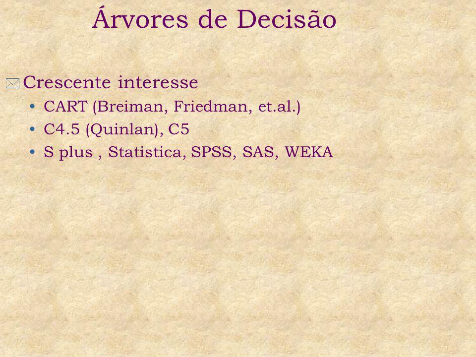 * Crescente interesse CART (Breiman, Friedman, et.al.) C4.5 (Quinlan), C5 S plus, Statistica, SPSS, SAS, WEKA Árvores de Decisão