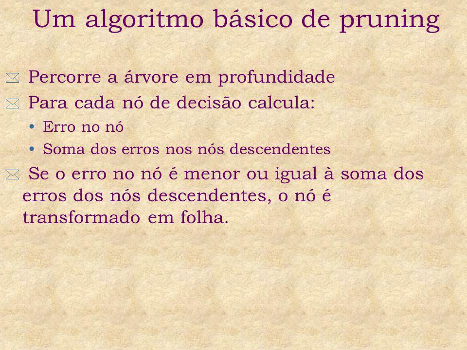 Exemplo do nó B: Erro no nó = 2 Soma dos erros nos nós descendentes: t 2 + 0 Transforma o nó em folha t Elimina os nós descendentes.