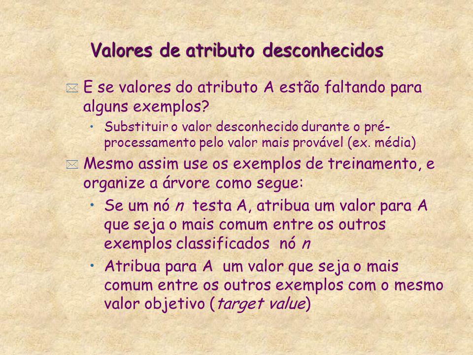 Valores de atributo desconhecidos * E se valores do atributo A estão faltando para alguns exemplos? Substituir o valor desconhecido durante o pré- pro