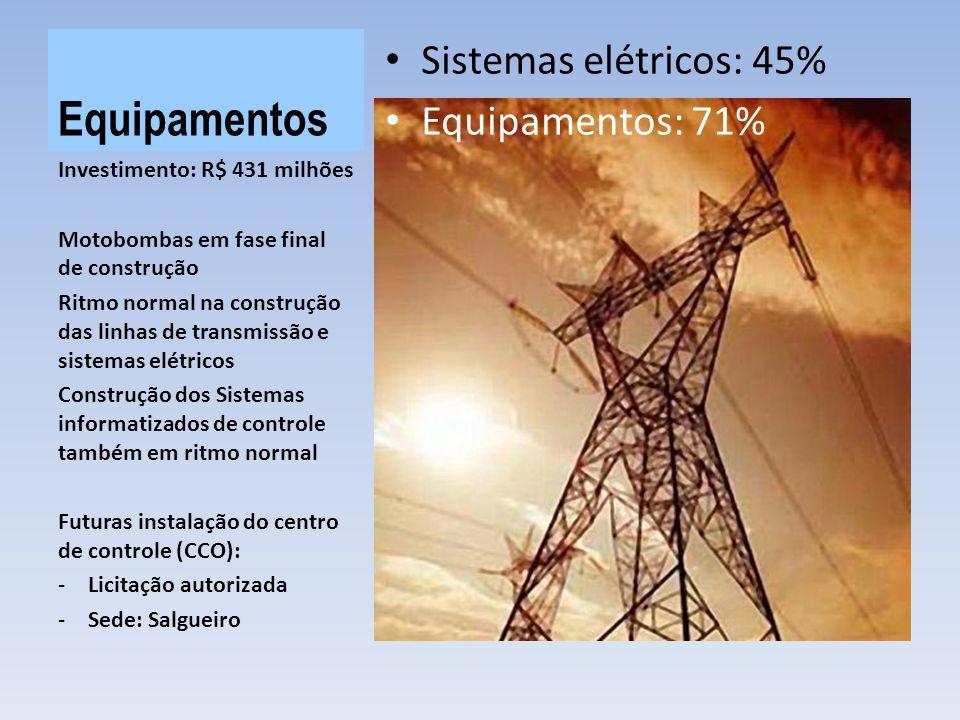 Equipamentos Sistemas elétricos: 45% Equipamentos: 71% Investimento: R$ 431 milhões Motobombas em fase final de construção Ritmo normal na construção das linhas de transmissão e sistemas elétricos Construção dos Sistemas informatizados de controle também em ritmo normal Futuras instalação do centro de controle (CCO): -Licitação autorizada -Sede: Salgueiro