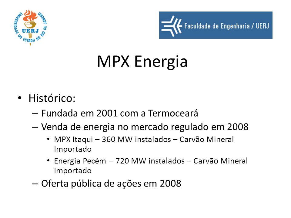 MPX Energia Histórico: – Fundada em 2001 com a Termoceará – Venda de energia no mercado regulado em 2008 MPX Itaqui – 360 MW instalados – Carvão Miner