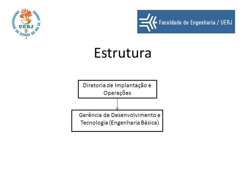 Estrutura Diretoria de Implantação e Operações Gerência de Desenvolvimento e Tecnologia (Engenharia Básica)