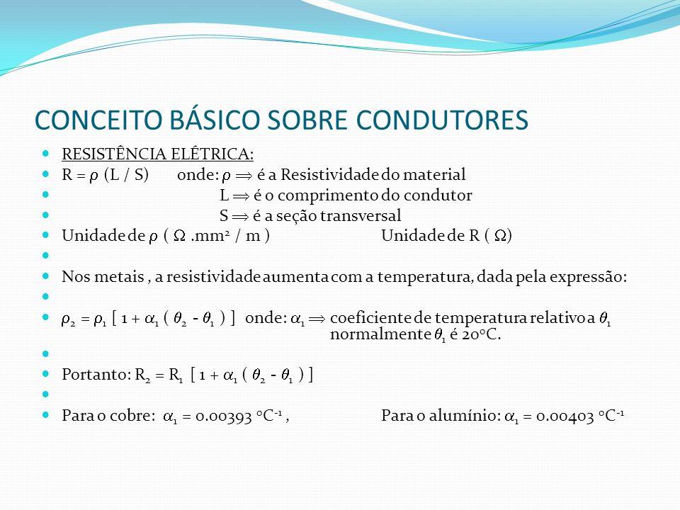 CONCEITO BÁSICO SOBRE CONDUTORES RESISTÊNCIA ELÉTRICA: R = (L / S)onde: é a Resistividade do material L é o comprimento do condutor S é a seção transv