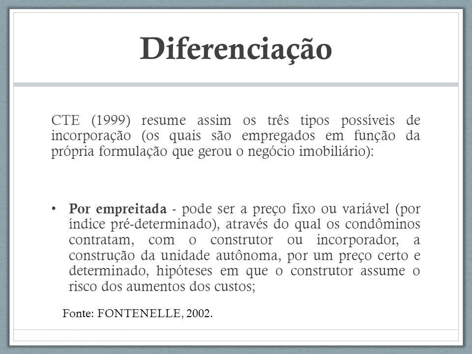 Diferenciação CTE (1999) resume assim os três tipos possíveis de incorporação (os quais são empregados em função da própria formulação que gerou o neg