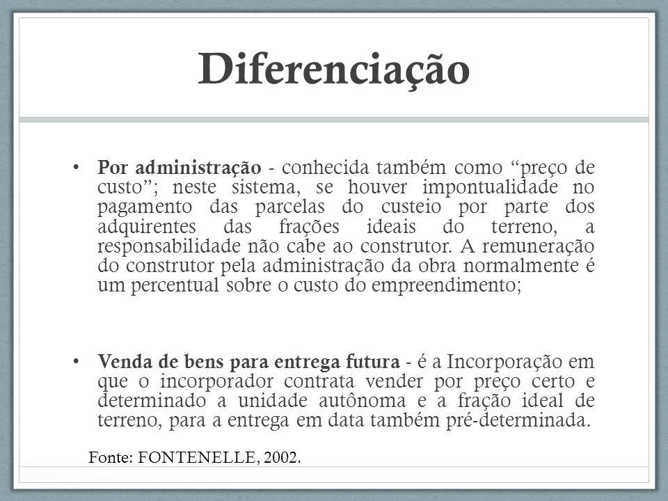 Diferenciação Por administração - conhecida também como preço de custo; neste sistema, se houver impontualidade no pagamento das parcelas do custeio p