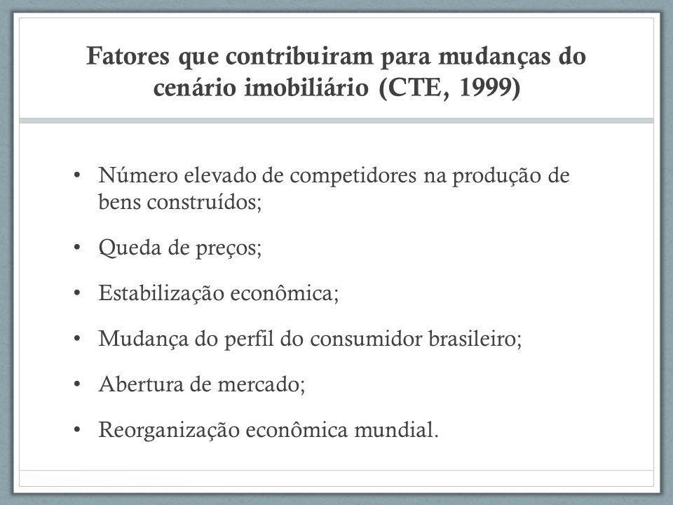 Fatores que contribuiram para mudanças do cenário imobiliário (CTE, 1999) Número elevado de competidores na produção de bens construídos; Queda de pre