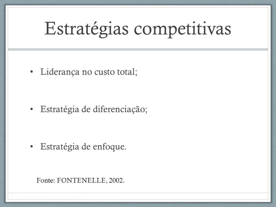 Estratégias competitivas Liderança no custo total; Estratégia de diferenciação; Estratégia de enfoque. Fonte: FONTENELLE, 2002.