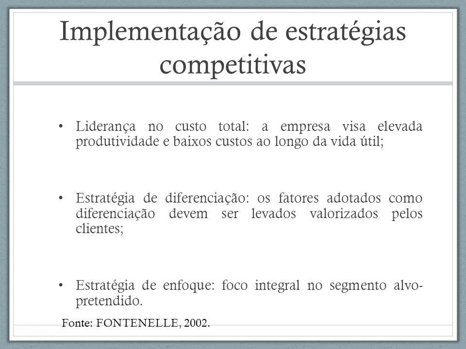 Implementação de estratégias competitivas Liderança no custo total: a empresa visa elevada produtividade e baixos custos ao longo da vida útil; Estrat
