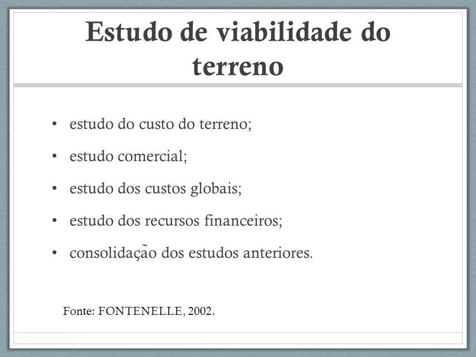 Estudo de viabilidade do terreno estudo do custo do terreno; estudo comercial; estudo dos custos globais; estudo dos recursos financeiros; consolidac