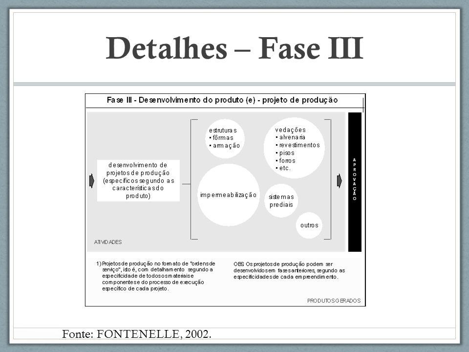 Detalhes – Fase III Fonte: FONTENELLE, 2002.