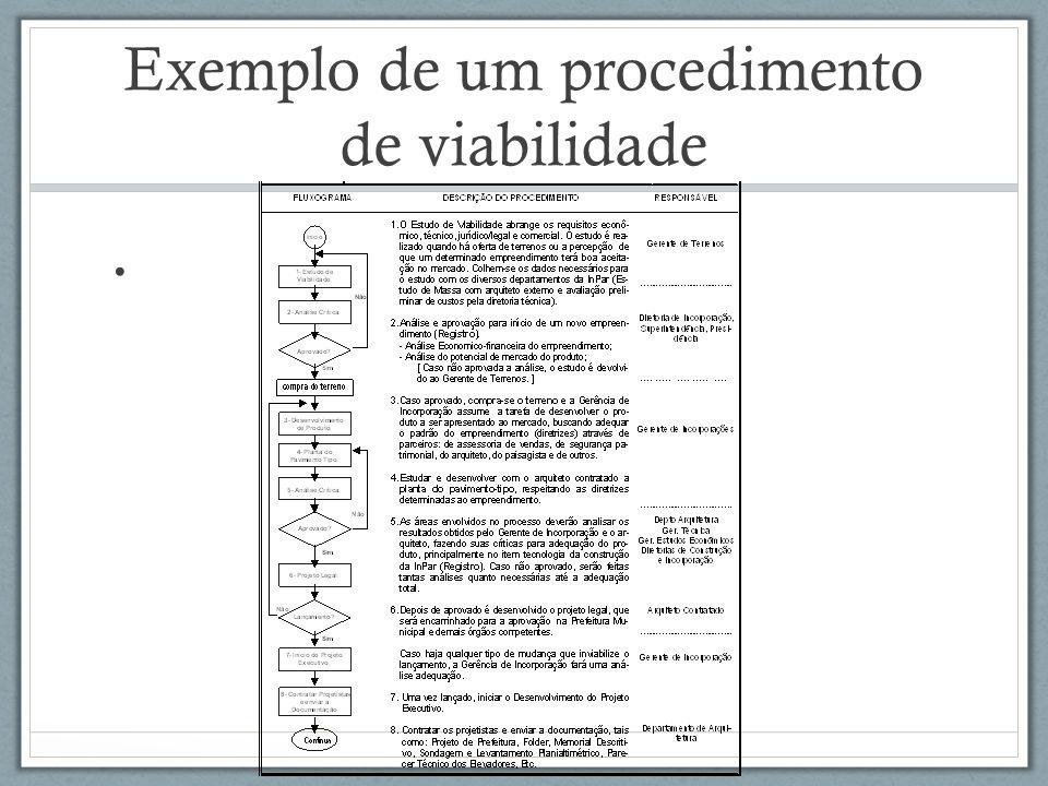 Exemplo de um procedimento de viabilidade