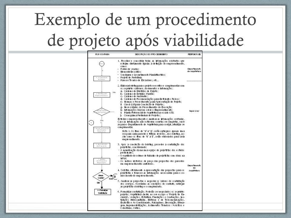 Exemplo de um procedimento de projeto após viabilidade