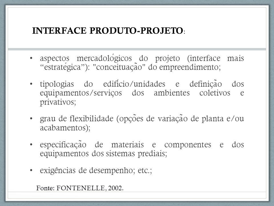 aspectos mercadologicos do projeto (interface mais estrategica):