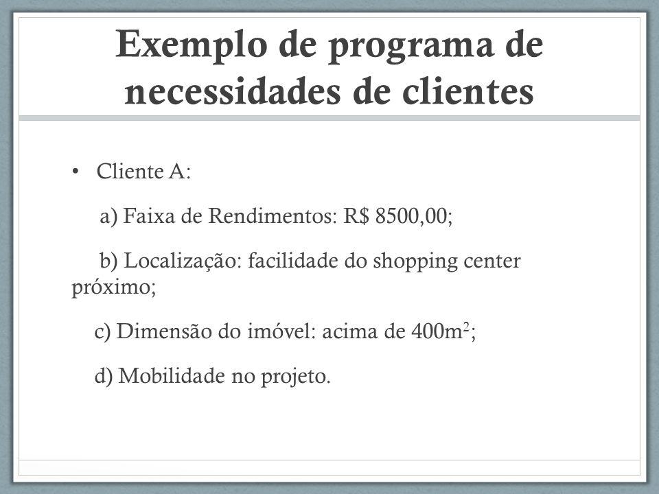 Exemplo de programa de necessidades de clientes Cliente A: a) Faixa de Rendimentos: R$ 8500,00; b) Localização: facilidade do shopping center próximo;