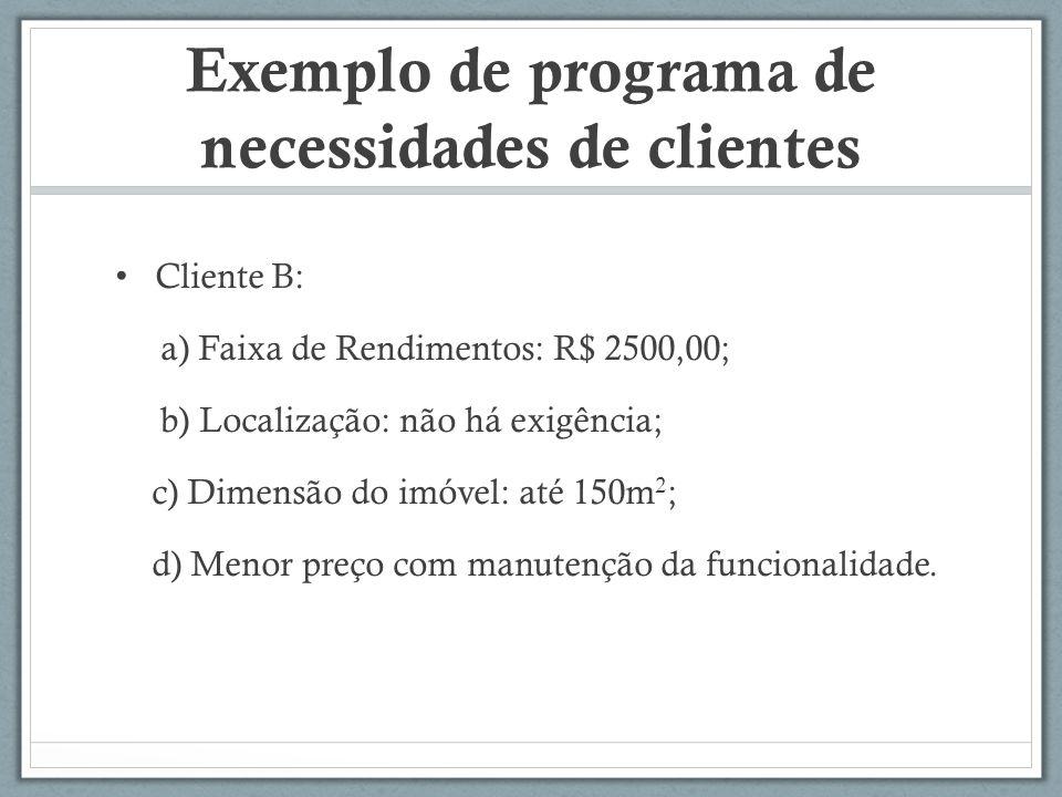 Exemplo de programa de necessidades de clientes Cliente B: a) Faixa de Rendimentos: R$ 2500,00; b) Localização: não há exigência; c) Dimensão do imóve