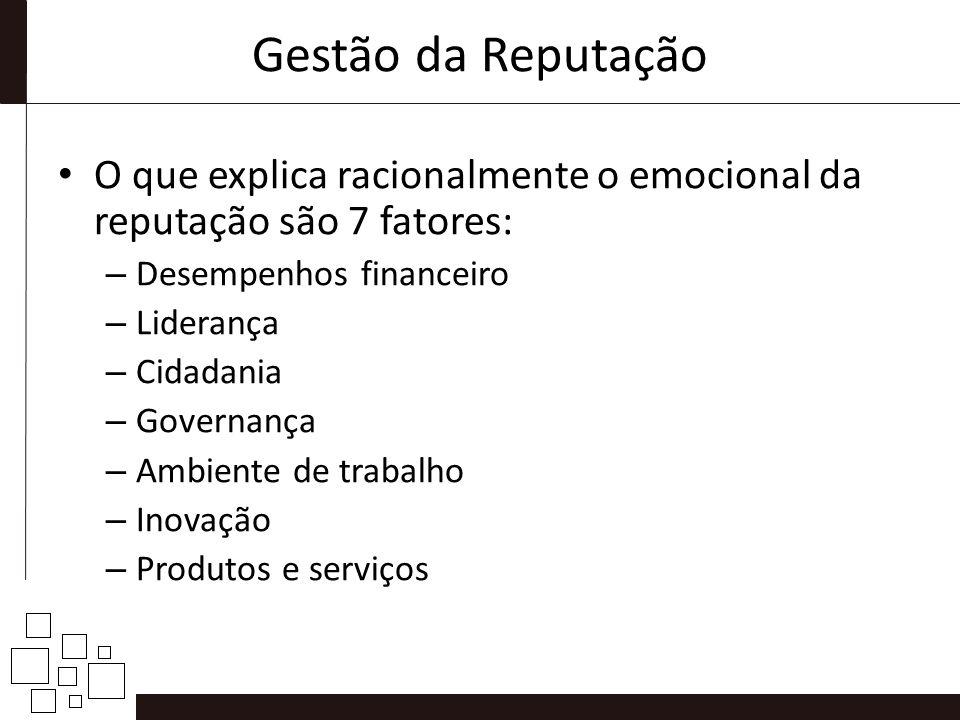 Gestão da Reputação O que explica racionalmente o emocional da reputação são 7 fatores: – Desempenhos financeiro – Liderança – Cidadania – Governança