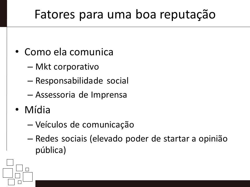 Fatores para uma boa reputação Como ela comunica – Mkt corporativo – Responsabilidade social – Assessoria de Imprensa Mídia – Veículos de comunicação