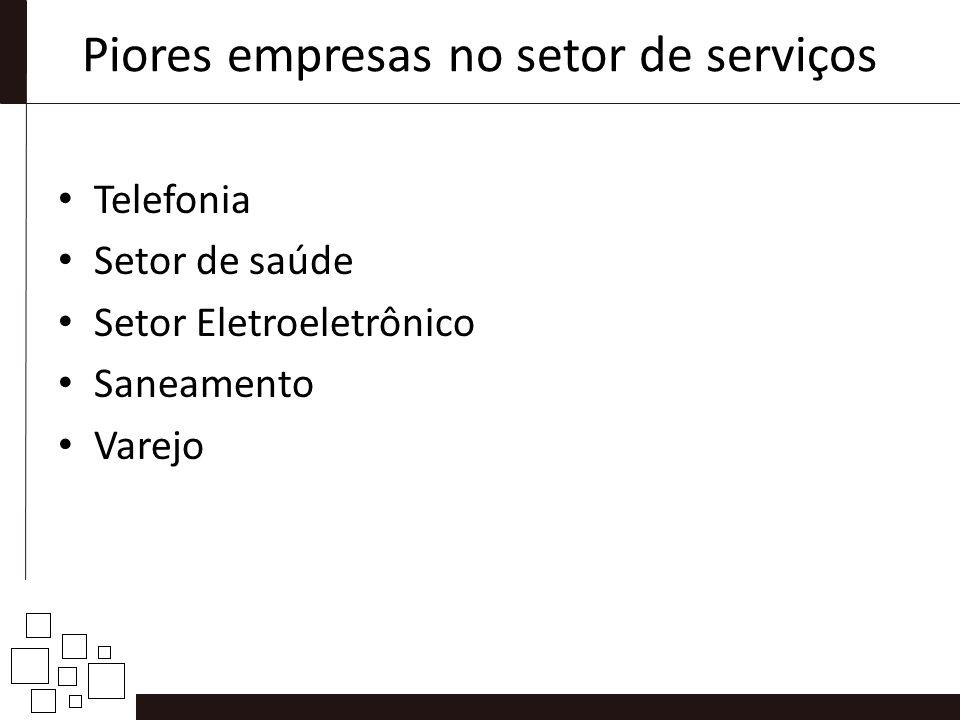 Piores empresas no setor de serviços Telefonia Setor de saúde Setor Eletroeletrônico Saneamento Varejo