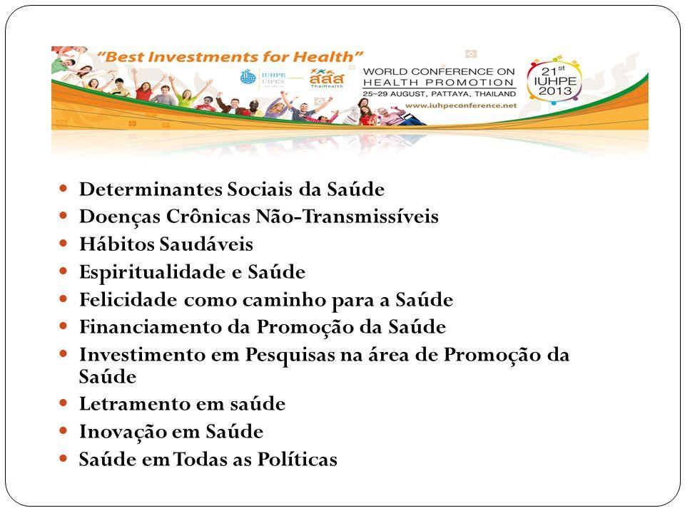 Determinantes Sociais da Saúde Doenças Crônicas Não-Transmissíveis Hábitos Saudáveis Espiritualidade e Saúde Felicidade como caminho para a Saúde Financiamento da Promoção da Saúde Investimento em Pesquisas na área de Promoção da Saúde Letramento em saúde Inovação em Saúde Saúde em Todas as Políticas