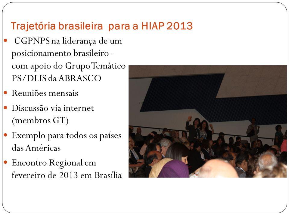 Trajetória brasileira para a HIAP 2013 CGPNPS na liderança de um posicionamento brasileiro - com apoio do Grupo Temático PS/DLIS da ABRASCO Reuniões mensais Discussão via internet (membros GT) Exemplo para todos os países das Américas Encontro Regional em fevereiro de 2013 em Brasília