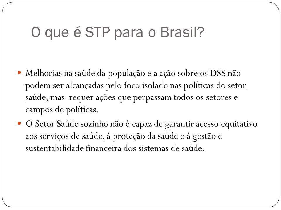 O que é STP para o Brasil? Melhorias na saúde da população e a ação sobre os DSS não podem ser alcançadas pelo foco isolado nas políticas do setor saú