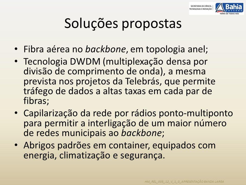 HM_REL_005_12_V_1_0_APRESENTAÇÃO BANDA LARGA Soluções propostas Fibra aérea no backbone, em topologia anel; Tecnologia DWDM (multiplexação densa por d