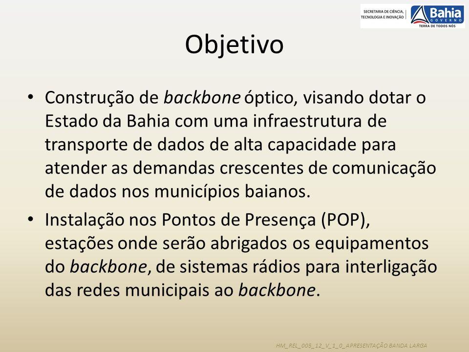 HM_REL_005_12_V_1_0_APRESENTAÇÃO BANDA LARGA Objetivo Construção de backbone óptico, visando dotar o Estado da Bahia com uma infraestrutura de transporte de dados de alta capacidade para atender as demandas crescentes de comunicação de dados nos municípios baianos.