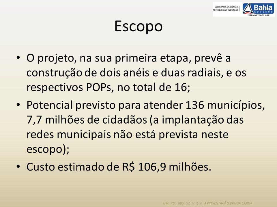 HM_REL_005_12_V_1_0_APRESENTAÇÃO BANDA LARGA Escopo O projeto, na sua primeira etapa, prevê a construção de dois anéis e duas radiais, e os respectivos POPs, no total de 16; Potencial previsto para atender 136 municípios, 7,7 milhões de cidadãos (a implantação das redes municipais não está prevista neste escopo); Custo estimado de R$ 106,9 milhões.