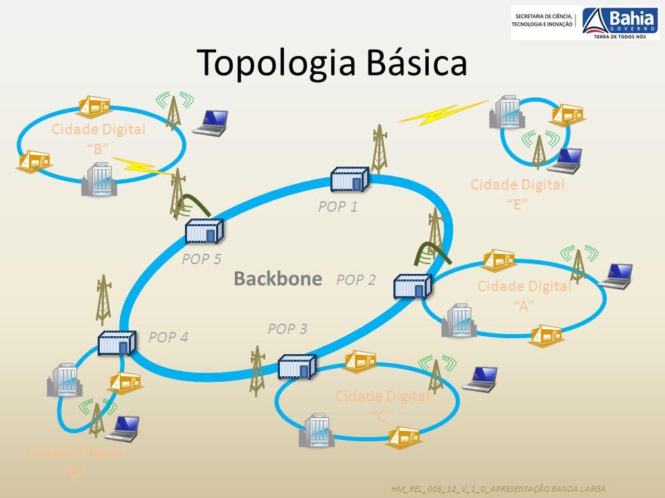 HM_REL_005_12_V_1_0_APRESENTAÇÃO BANDA LARGA Soluções propostas Fibra aérea no backbone, em topologia anel; Tecnologia DWDM (multiplexação densa por divisão de comprimento de onda), a mesma prevista nos projetos da Telebrás, que permite tráfego de dados a altas taxas em cada par de fibras; Capilarização da rede por rádios ponto-multiponto para permitir a interligação de um maior número de redes municipais ao backbone; Abrigos padrões em container, equipados com energia, climatização e segurança.