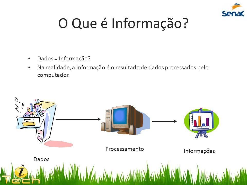 Dados = Informação? Na realidade, a informação é o resultado de dados processados pelo computador. O Que é Informação? Dados Processamento Informações