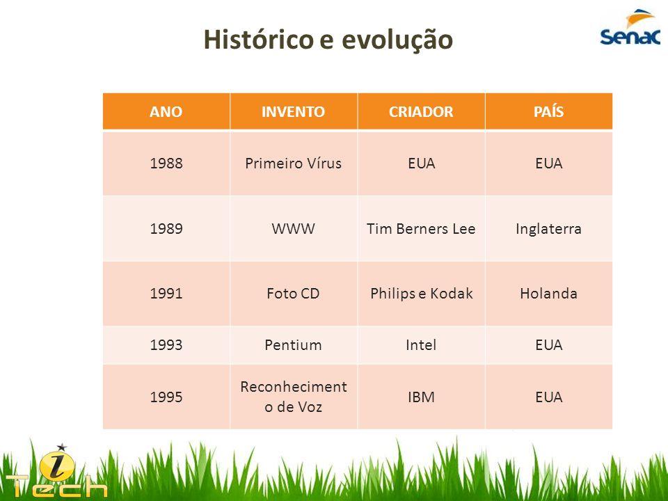 Histórico e evolução ANOINVENTOCRIADORPAÍS 1988Primeiro VírusEUA 1989WWWTim Berners LeeInglaterra 1991Foto CDPhilips e KodakHolanda 1993PentiumIntelEU