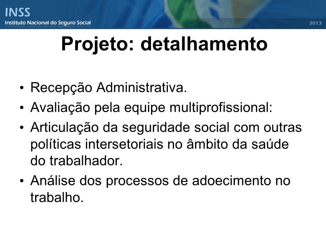 Projeto: detalhamento Recepção Administrativa. Avaliação pela equipe multiprofissional: Articulação da seguridade social com outras políticas interset