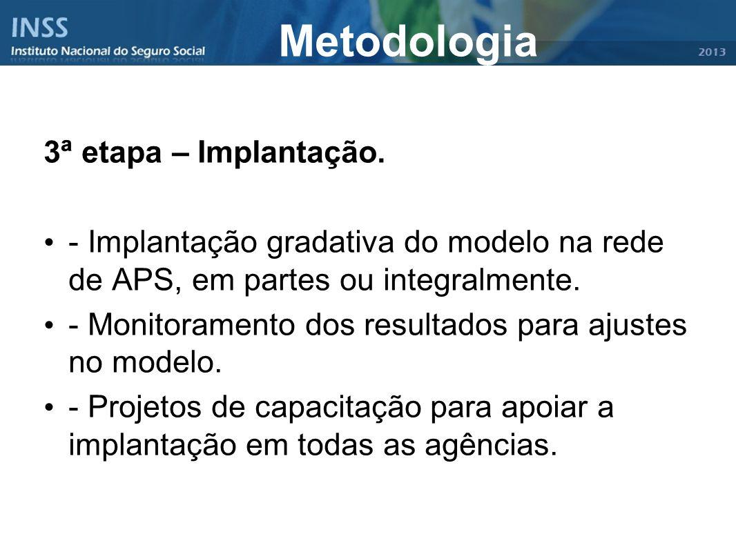 3ª etapa – Implantação. - Implantação gradativa do modelo na rede de APS, em partes ou integralmente. - Monitoramento dos resultados para ajustes no m