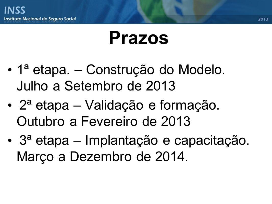 Prazos 1ª etapa. – Construção do Modelo. Julho a Setembro de 2013 2ª etapa – Validação e formação. Outubro a Fevereiro de 2013 3ª etapa – Implantação
