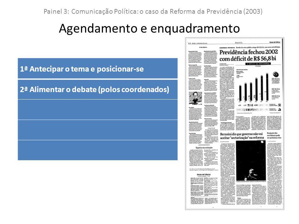 Painel 3: Comunicação Política: o caso da Reforma da Previdência (2003) Agendamento e enquadramento 1ª Antecipar o tema e posicionar-se 2ª Alimentar o debate (polos coordenados)