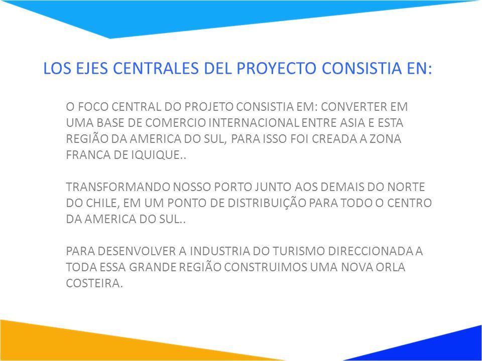 O FOCO CENTRAL DO PROJETO CONSISTIA EM: CONVERTER EM UMA BASE DE COMERCIO INTERNACIONAL ENTRE ASIA E ESTA REGIÃO DA AMERICA DO SUL, PARA ISSO FOI CREADA A ZONA FRANCA DE IQUIQUE..