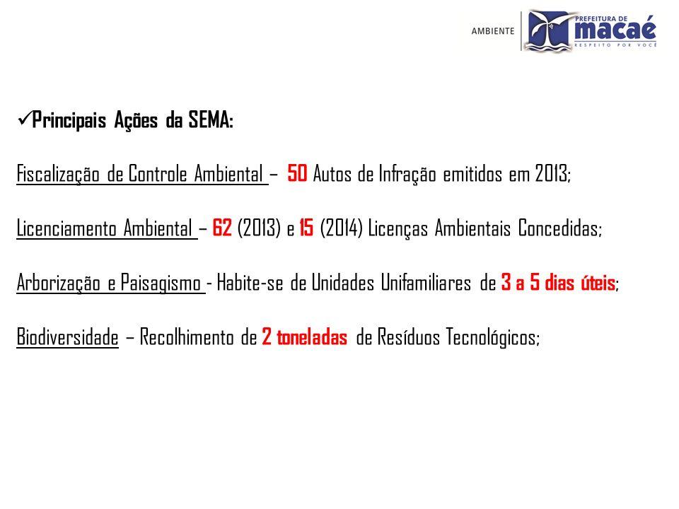 Principais Ações da SEMA: Fiscalização de Controle Ambiental – 50 Autos de Infração emitidos em 2013; Licenciamento Ambiental – 62 (2013) e 15 (2014)