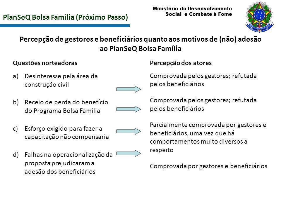 Ministério do Desenvolvimento Social e Combate à Fome PlanSeQ Bolsa Família (Próximo Passo) Percepção de gestores e beneficiários quanto aos motivos d