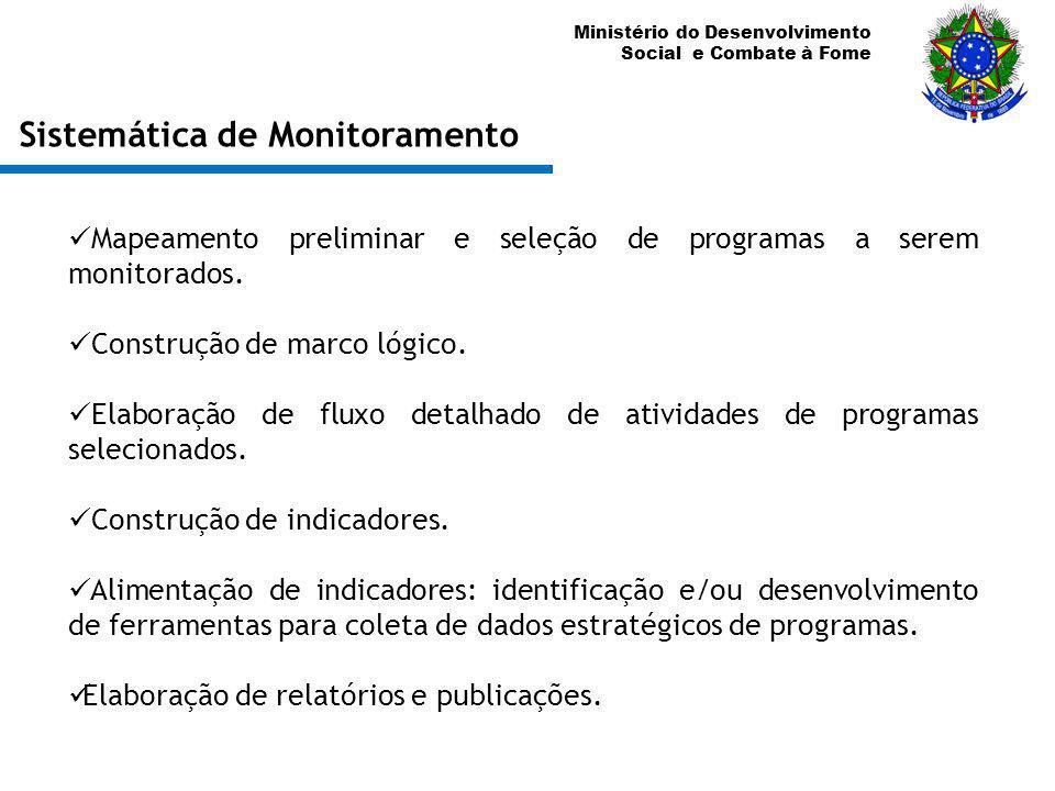 Ministério do Desenvolvimento Social e Combate à Fome Sistemática de Monitoramento Mapeamento preliminar e seleção de programas a serem monitorados. C