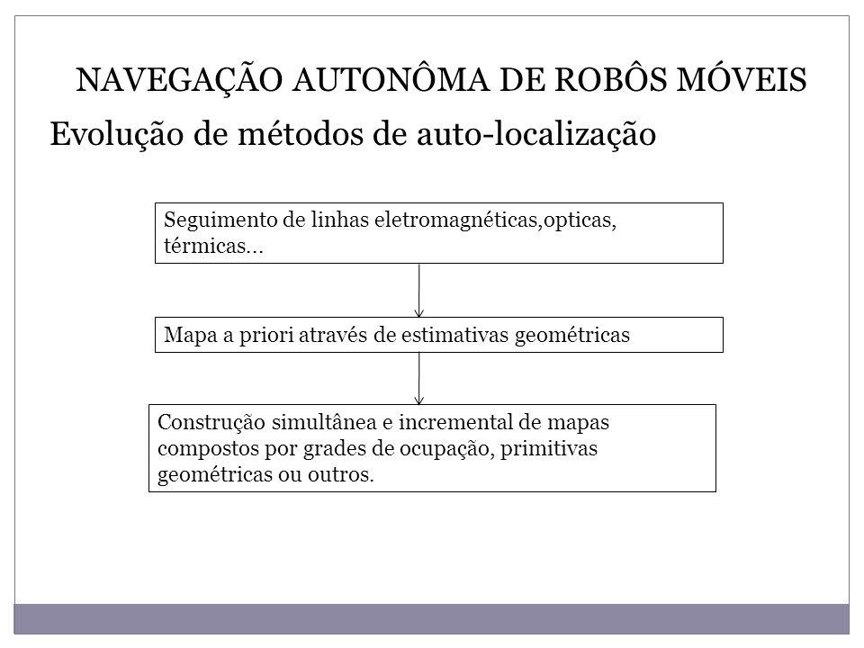 NAVEGAÇÃO AUTONÔMA DE ROBÔS MÓVEIS Construção de mapas e localização simultânea, SLAM (Simultaneous Localization and Mapping) Construção incremental de um mapa do ambiente que envolve o robô para determinar sua pose (x,y, )