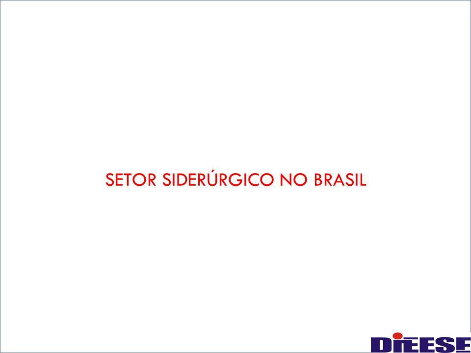 SETOR SIDERÚRGICO NO BRASIL